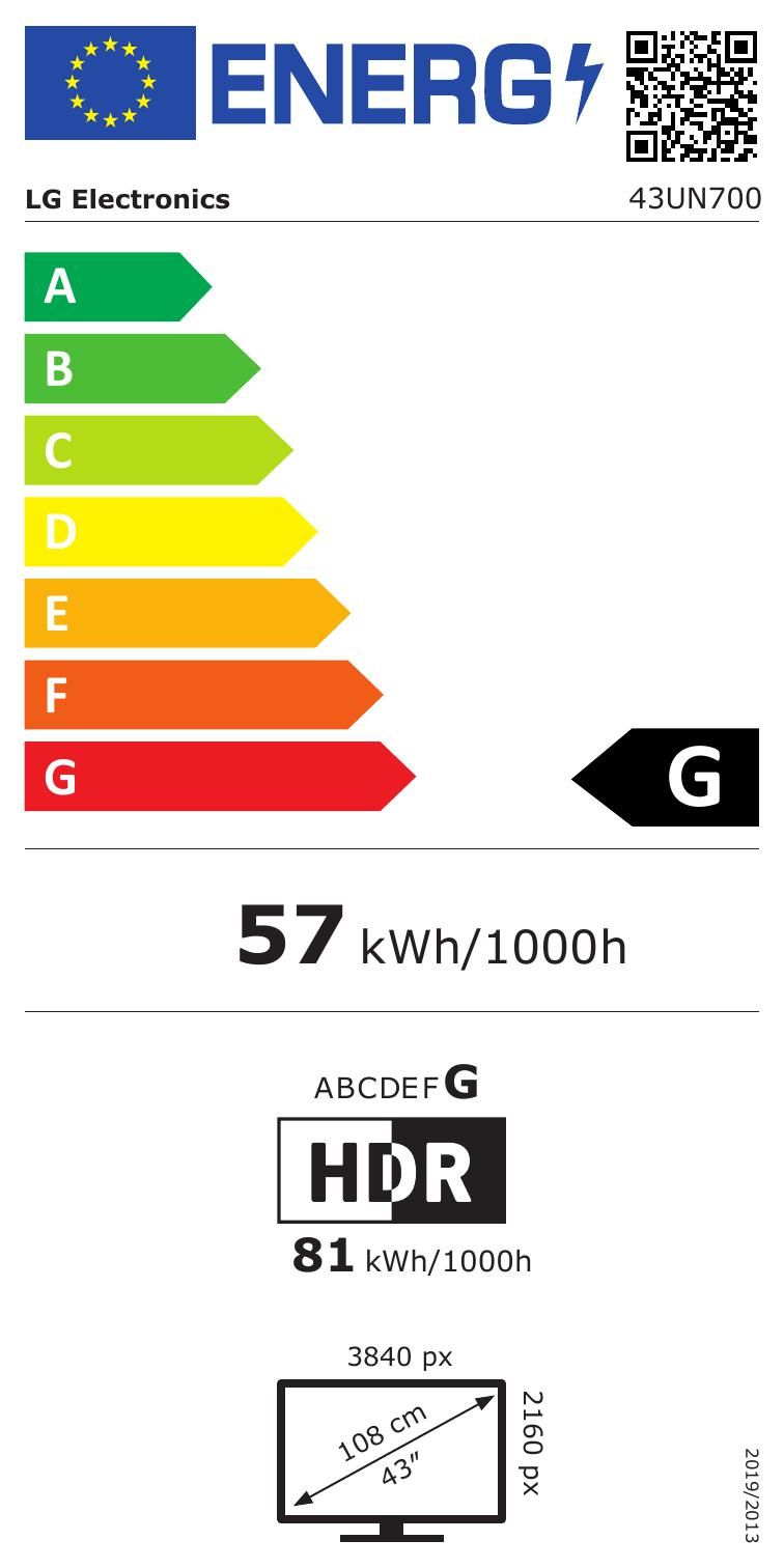 Product's Energy label